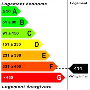 Diagnostic classe énergie : F indice : 414 kWhEP/m².an