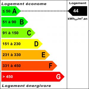 Diagnostic classe énergie : A indice : 44.2 kWhEP/m².an