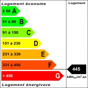 Diagnostic classe énergie : F indice : 445.8 kWhEP/m².an