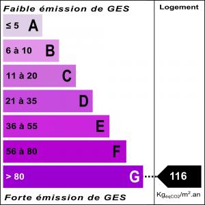 Diagnostic classe climat : G indice : 116 KgéqCO2/m².an