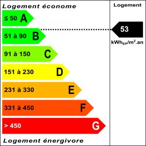Diagnostic classe énergie : B indice : 53.3 kWhEP/m².an