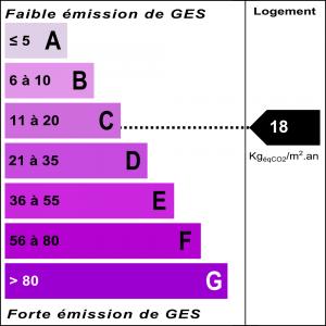 Diagnostic classe climat : C indice : 18 KgéqCO2/m².an