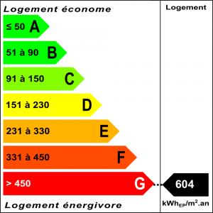 Diagnostic classe énergie : G indice : 604 kWhEP/m².an