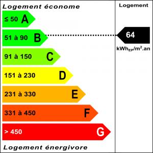 Diagnostic classe énergie : B indice : 64 kWhEP/m².an