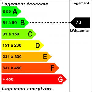 Diagnostic classe énergie : B indice : 70 kWhEP/m².an