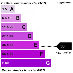 Diagnostic classe climat : E indice : 50 KgéqCO2/m².an