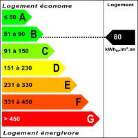 Diagnostic classe énergie : B indice : 80 kWhEP/m².an