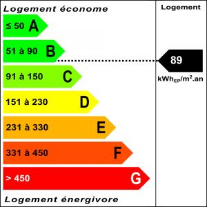 Diagnostic classe énergie : B indice : 89 kWhEP/m².an