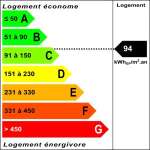 Diagnostic classe énergie : C indice : 94 kWhEP/m².an